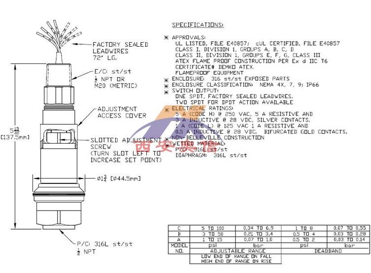 12SHSN9A 低碳不锈钢316L UE防爆压力开关12SHDN9A