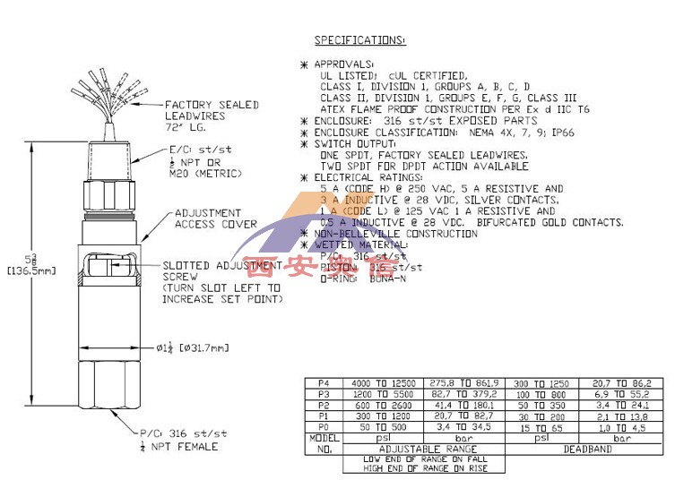 12SHSN9C低碳不锈钢316L压力开关 0.3-6.9bar可调范围 UE防爆压力开关12SHDN9C