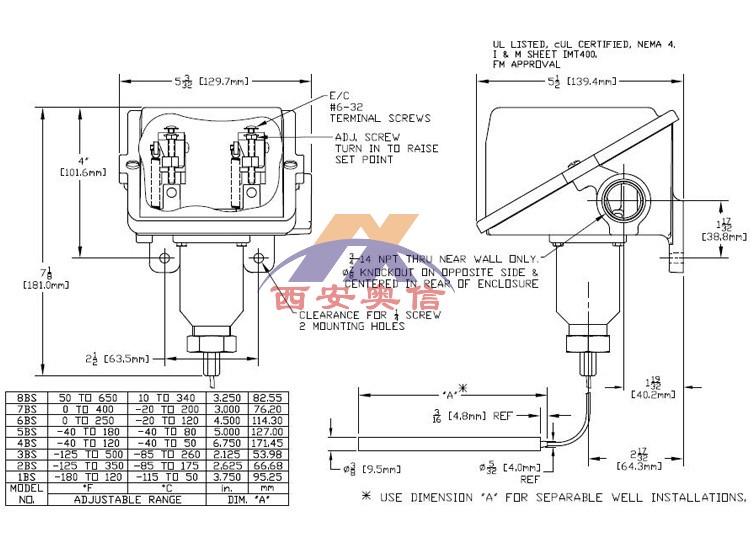 F402-2BSA机械温度开关 毛细管温度开关 美国UE