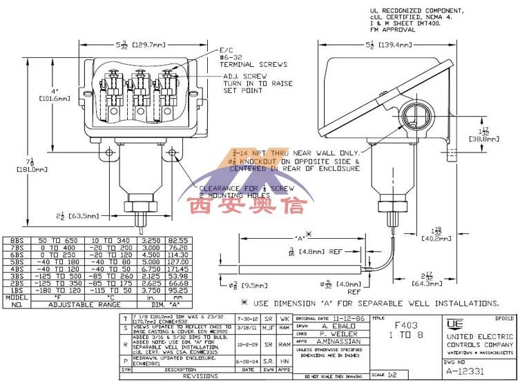 F403-8BS进口高温开关-10-343.3°C美国UE毛细管式